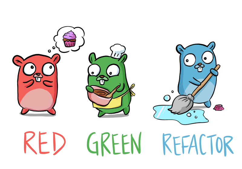 red green refactor TDD